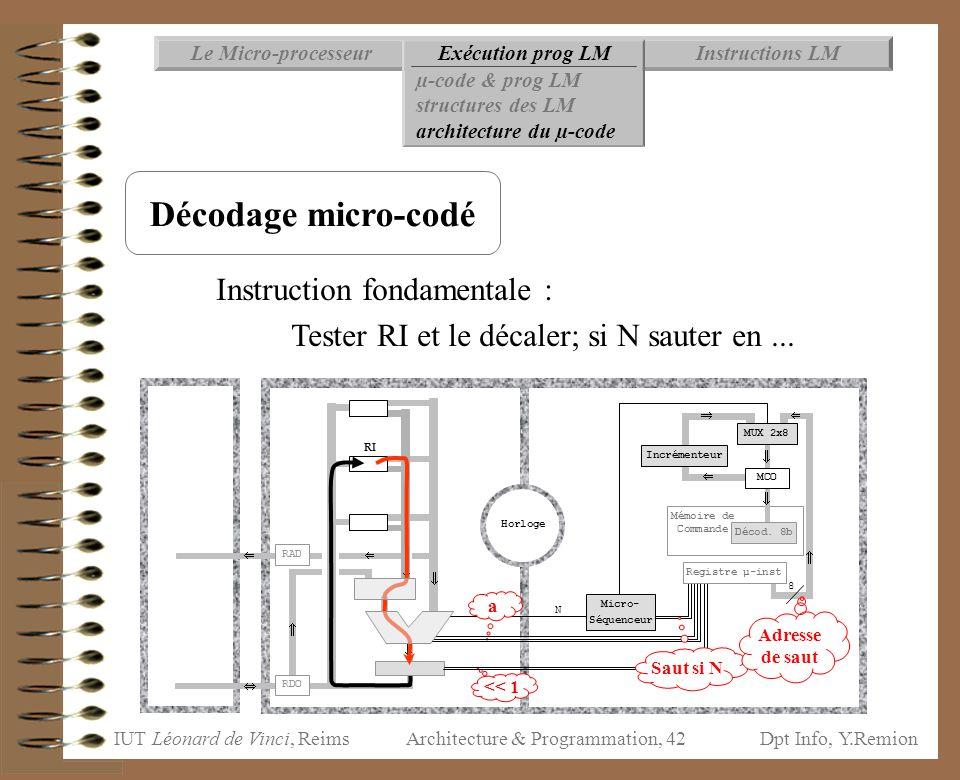 IUT Léonard de Vinci, ReimsDpt Info, Y.Remion Architecture & Programmation, 42 Instructions LMExécution prog LMLe Micro-processeur µ-code & prog LM st