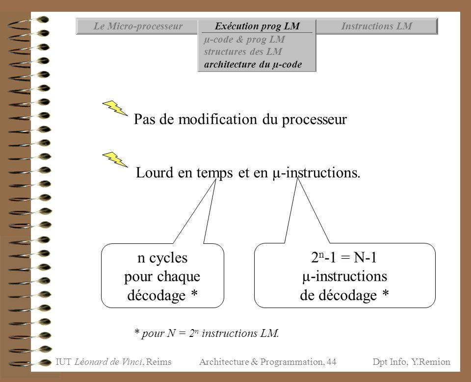 IUT Léonard de Vinci, ReimsDpt Info, Y.Remion Architecture & Programmation, 44 Instructions LMExécution prog LMLe Micro-processeur µ-code & prog LM st