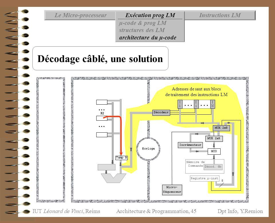 IUT Léonard de Vinci, ReimsDpt Info, Y.Remion Architecture & Programmation, 45 Instructions LMExécution prog LMLe Micro-processeur µ-code & prog LM st