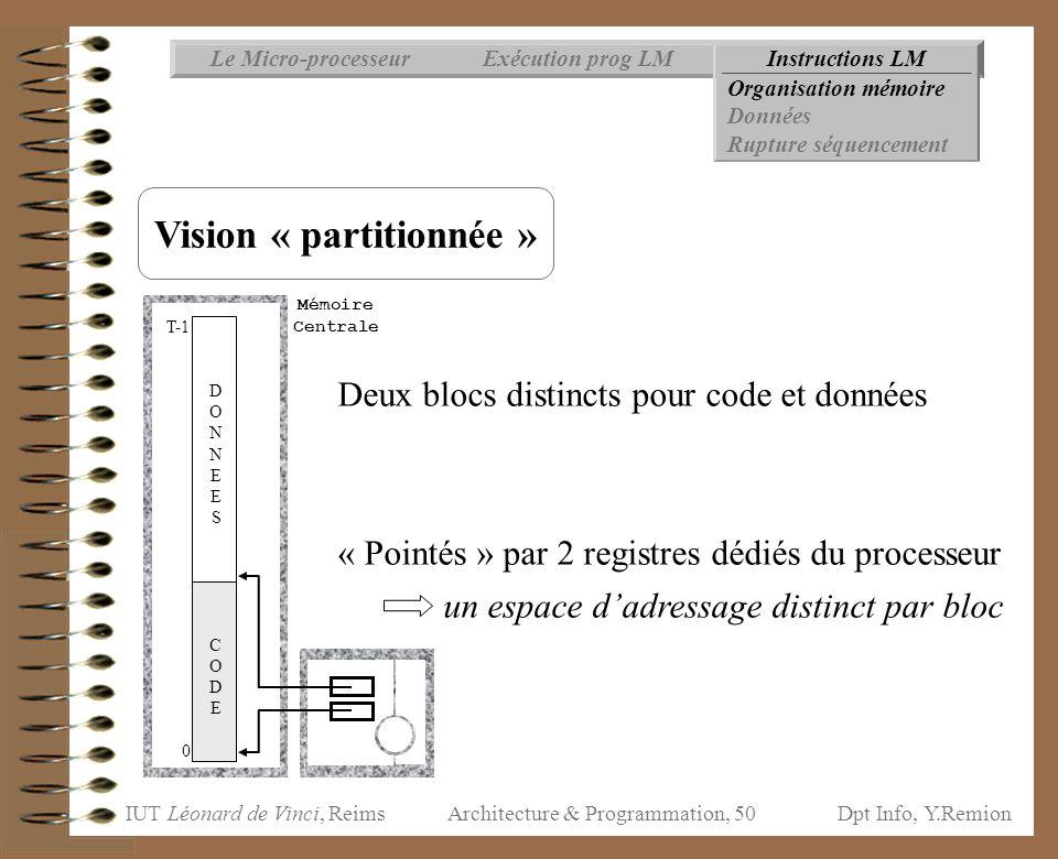 IUT Léonard de Vinci, ReimsDpt Info, Y.Remion Architecture & Programmation, 50 Instructions LMExécution prog LMLe Micro-processeur Organisation mémoir