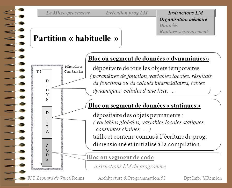 IUT Léonard de Vinci, ReimsDpt Info, Y.Remion Architecture & Programmation, 53 Instructions LMExécution prog LMLe Micro-processeur Organisation mémoir