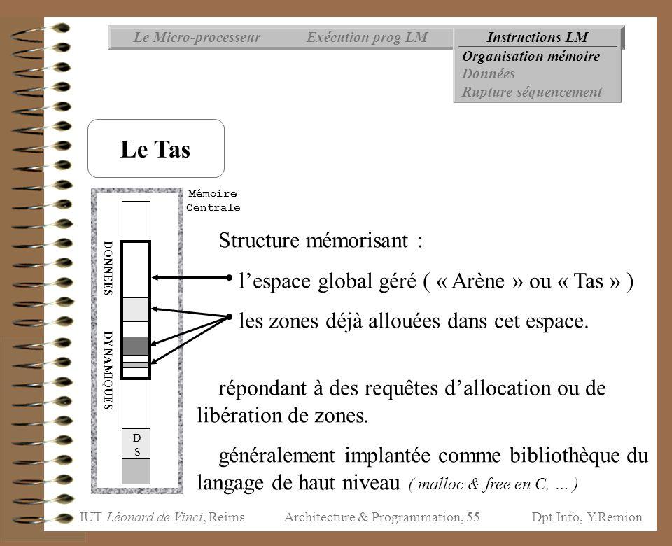 IUT Léonard de Vinci, ReimsDpt Info, Y.Remion Architecture & Programmation, 55 Instructions LMExécution prog LMLe Micro-processeur Organisation mémoir