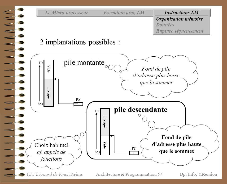 IUT Léonard de Vinci, ReimsDpt Info, Y.Remion Architecture & Programmation, 57 pile montante Instructions LMExécution prog LMLe Micro-processeur Organ