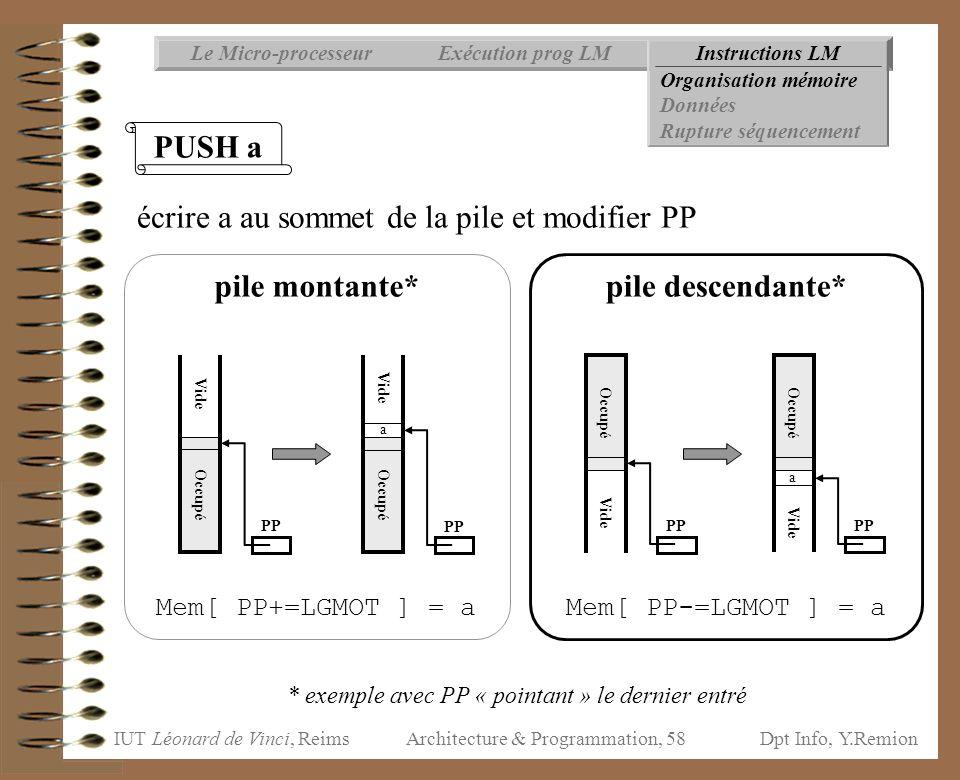 IUT Léonard de Vinci, ReimsDpt Info, Y.Remion Architecture & Programmation, 58 Instructions LMExécution prog LMLe Micro-processeur Organisation mémoir