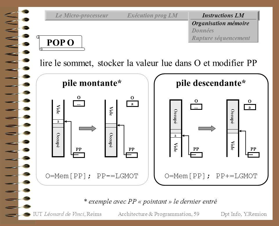 IUT Léonard de Vinci, ReimsDpt Info, Y.Remion Architecture & Programmation, 59 Instructions LMExécution prog LMLe Micro-processeur Organisation mémoir