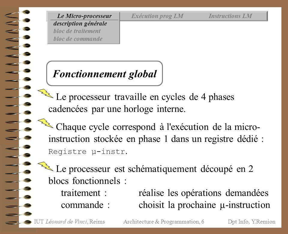 IUT Léonard de Vinci, ReimsDpt Info, Y.Remion Architecture & Programmation, 6 Le processeur travaille en cycles de 4 phases cadencées par une horloge