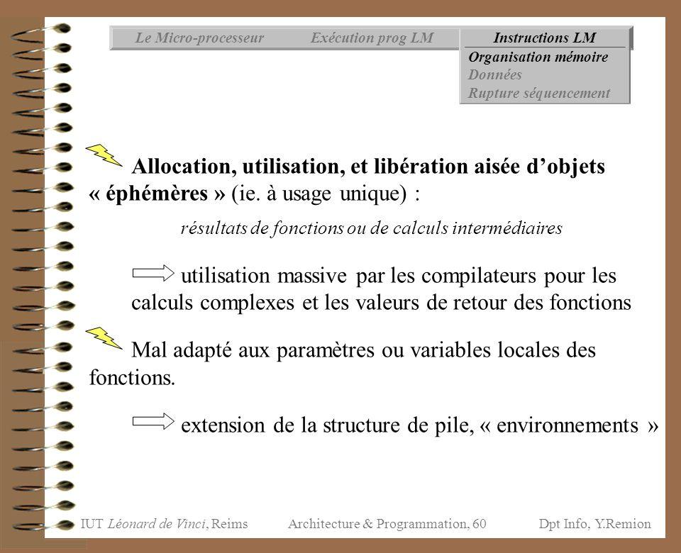 IUT Léonard de Vinci, ReimsDpt Info, Y.Remion Architecture & Programmation, 60 Instructions LMExécution prog LMLe Micro-processeur Organisation mémoir