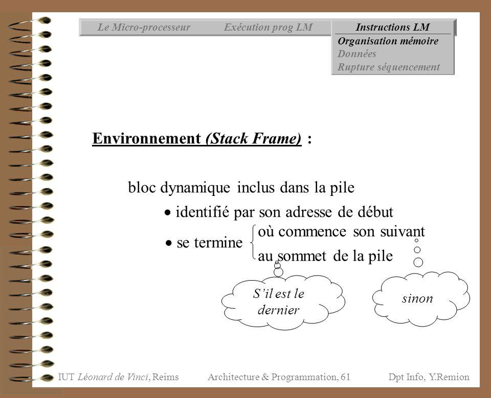 IUT Léonard de Vinci, ReimsDpt Info, Y.Remion Architecture & Programmation, 61 sinon Instructions LMExécution prog LMLe Micro-processeur Organisation