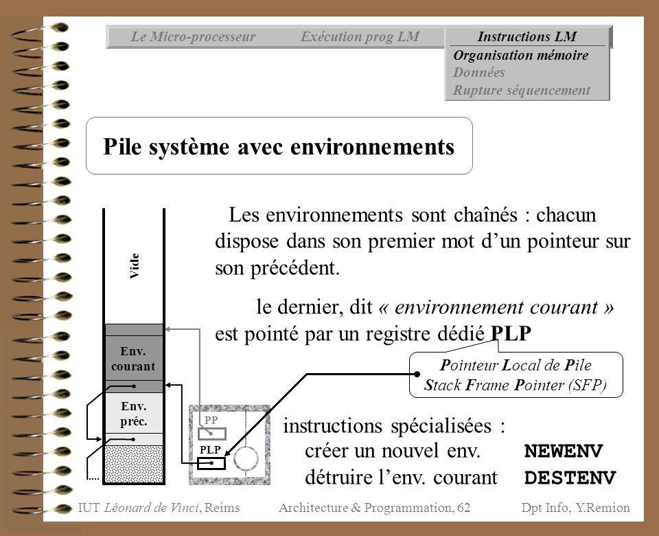 IUT Léonard de Vinci, ReimsDpt Info, Y.Remion Architecture & Programmation, 62 Instructions LMExécution prog LMLe Micro-processeur Organisation mémoir