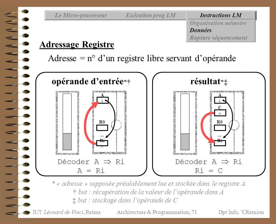 IUT Léonard de Vinci, ReimsDpt Info, Y.Remion Architecture & Programmation, 71 résultat *‡ Décoder A  Ri Ri = C opérande d'entrée *† Décoder A  Ri A