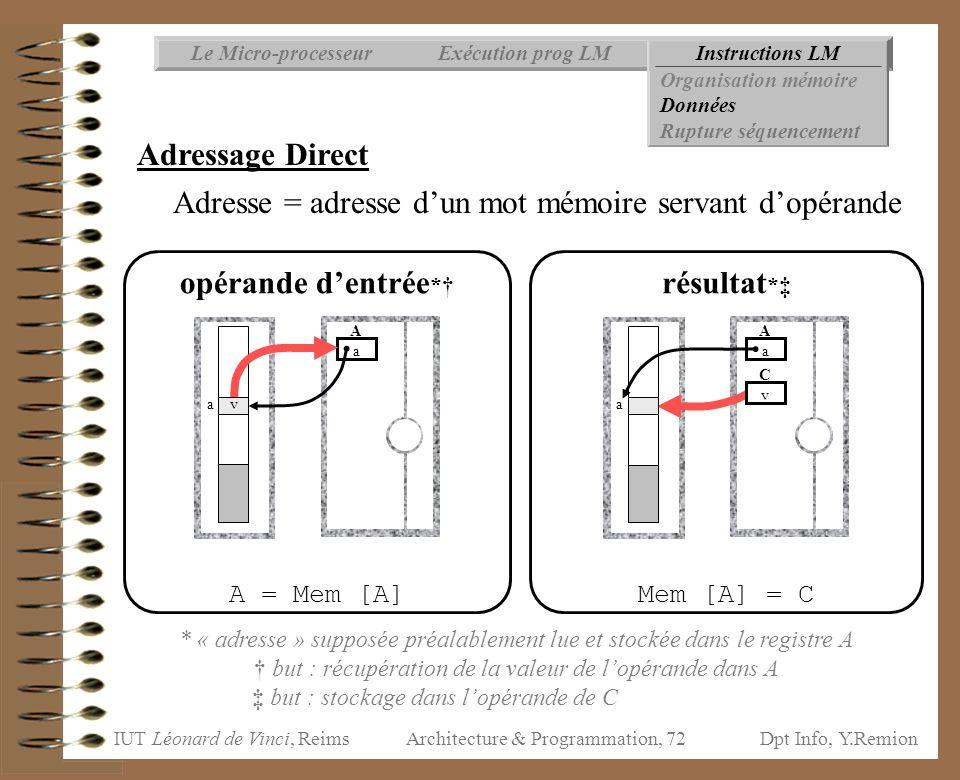 IUT Léonard de Vinci, ReimsDpt Info, Y.Remion Architecture & Programmation, 72 résultat *‡ Mem [A] = C opérande d'entrée *† A = Mem [A] T-1 Instructio