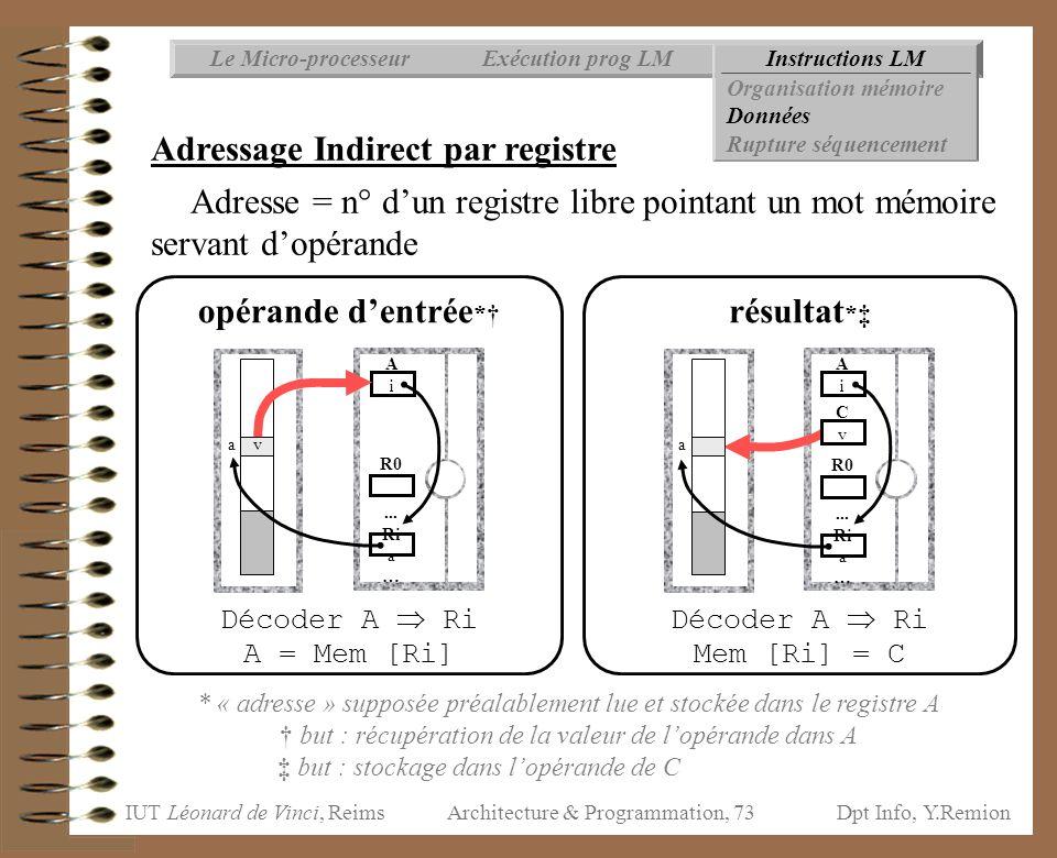 IUT Léonard de Vinci, ReimsDpt Info, Y.Remion Architecture & Programmation, 73 résultat *‡ Décoder A  Ri Mem [Ri] = C opérande d'entrée *† Décoder A