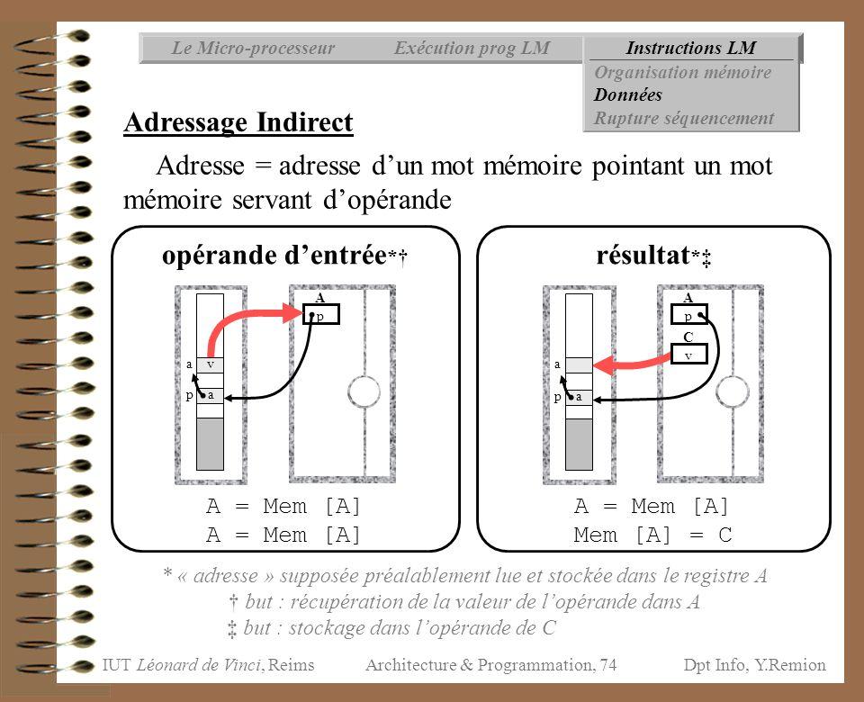 IUT Léonard de Vinci, ReimsDpt Info, Y.Remion Architecture & Programmation, 74 résultat *‡ A = Mem [A] Mem [A] = C opérande d'entrée *† A = Mem [A] T-