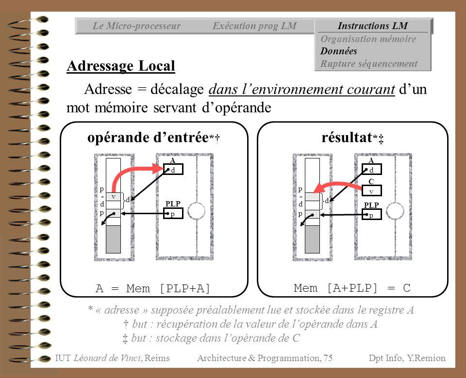 IUT Léonard de Vinci, ReimsDpt Info, Y.Remion Architecture & Programmation, 75 résultat *‡ Mem [A+PLP] = C opérande d'entrée *† A = Mem [PLP+A] T-1 In