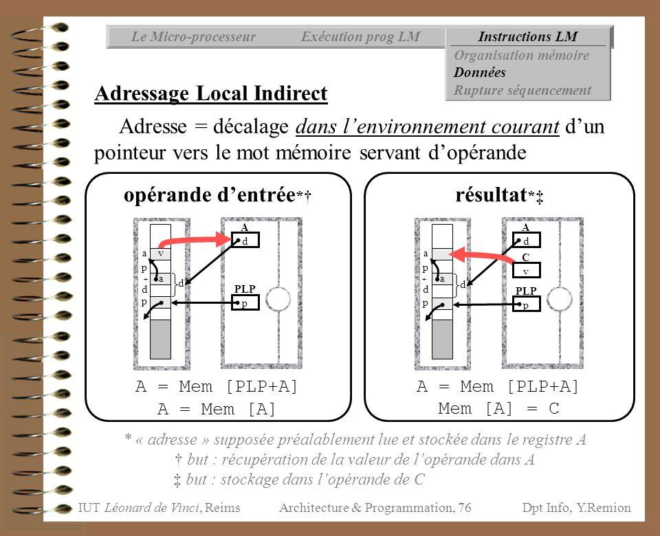 IUT Léonard de Vinci, ReimsDpt Info, Y.Remion Architecture & Programmation, 76 résultat *‡ A = Mem [PLP+A] Mem [A] = C opérande d'entrée *† A = Mem [P