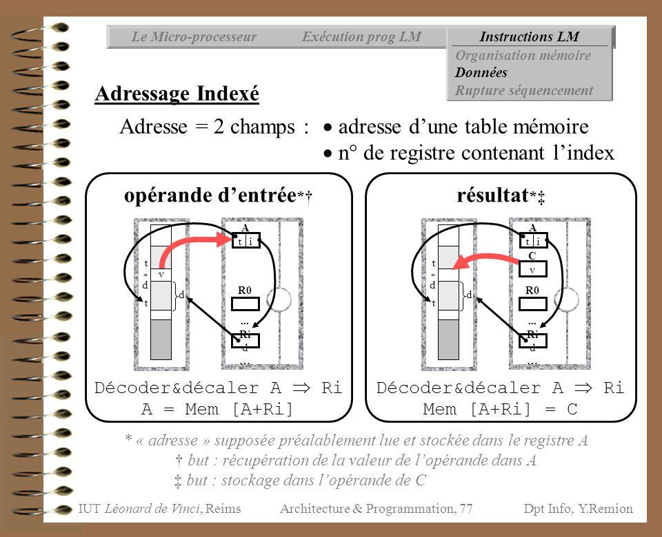 IUT Léonard de Vinci, ReimsDpt Info, Y.Remion Architecture & Programmation, 77 résultat *‡ Décoder&décaler A  Ri Mem [A+Ri] = C opérande d'entrée *†