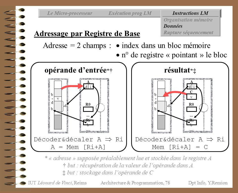 IUT Léonard de Vinci, ReimsDpt Info, Y.Remion Architecture & Programmation, 78 résultat *‡ Décoder&décaler A  Ri Mem [Ri+A] = C opérande d'entrée *†