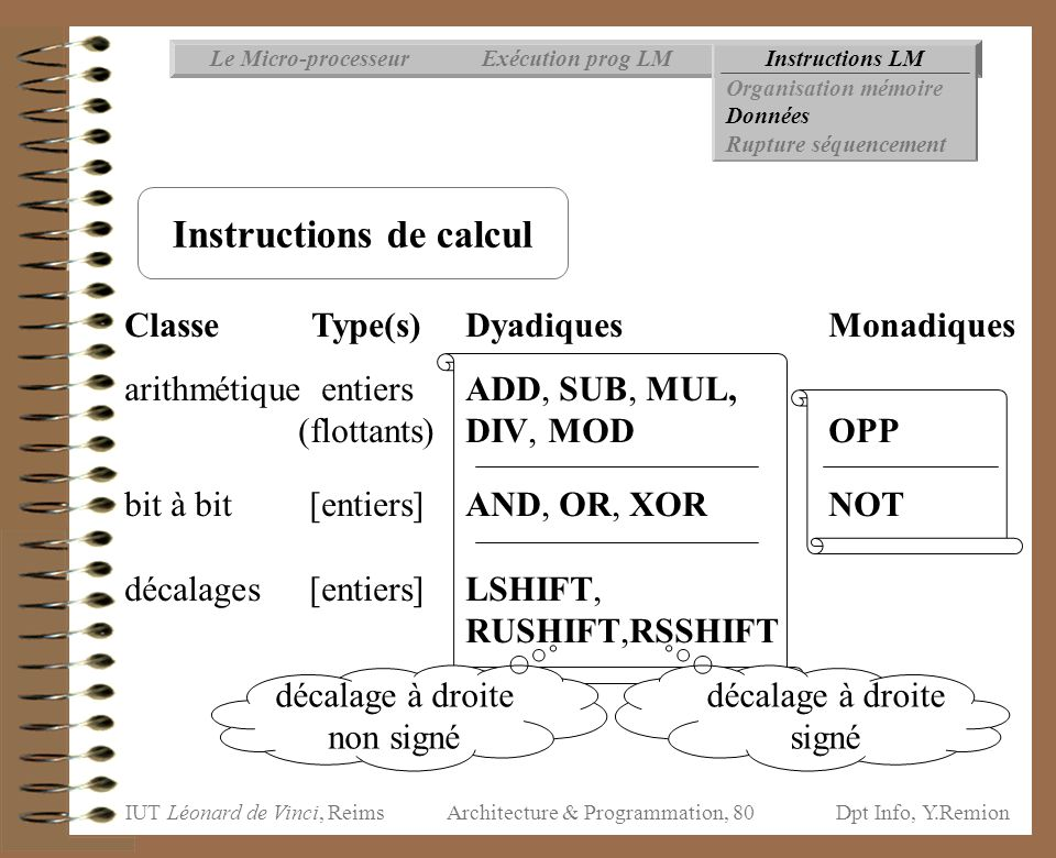 IUT Léonard de Vinci, ReimsDpt Info, Y.Remion Architecture & Programmation, 80 Instructions LMExécution prog LMLe Micro-processeur Organisation mémoir