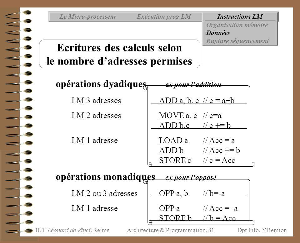 IUT Léonard de Vinci, ReimsDpt Info, Y.Remion Architecture & Programmation, 81 Instructions LMExécution prog LMLe Micro-processeur Organisation mémoir