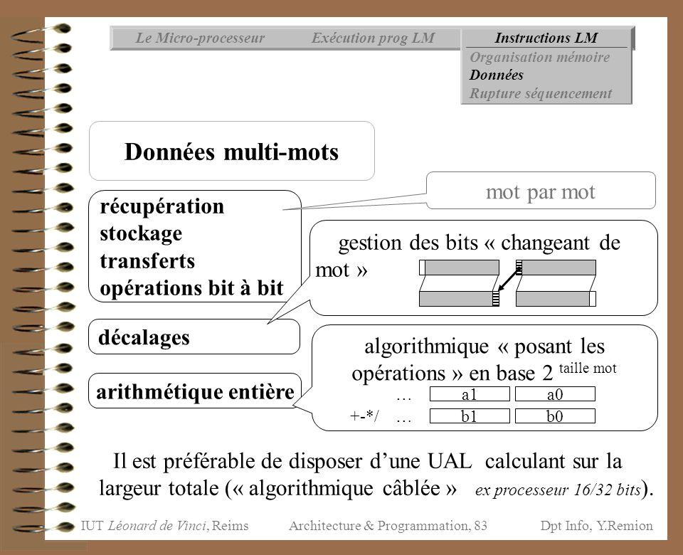 IUT Léonard de Vinci, ReimsDpt Info, Y.Remion Architecture & Programmation, 83 Instructions LMExécution prog LMLe Micro-processeur Organisation mémoir