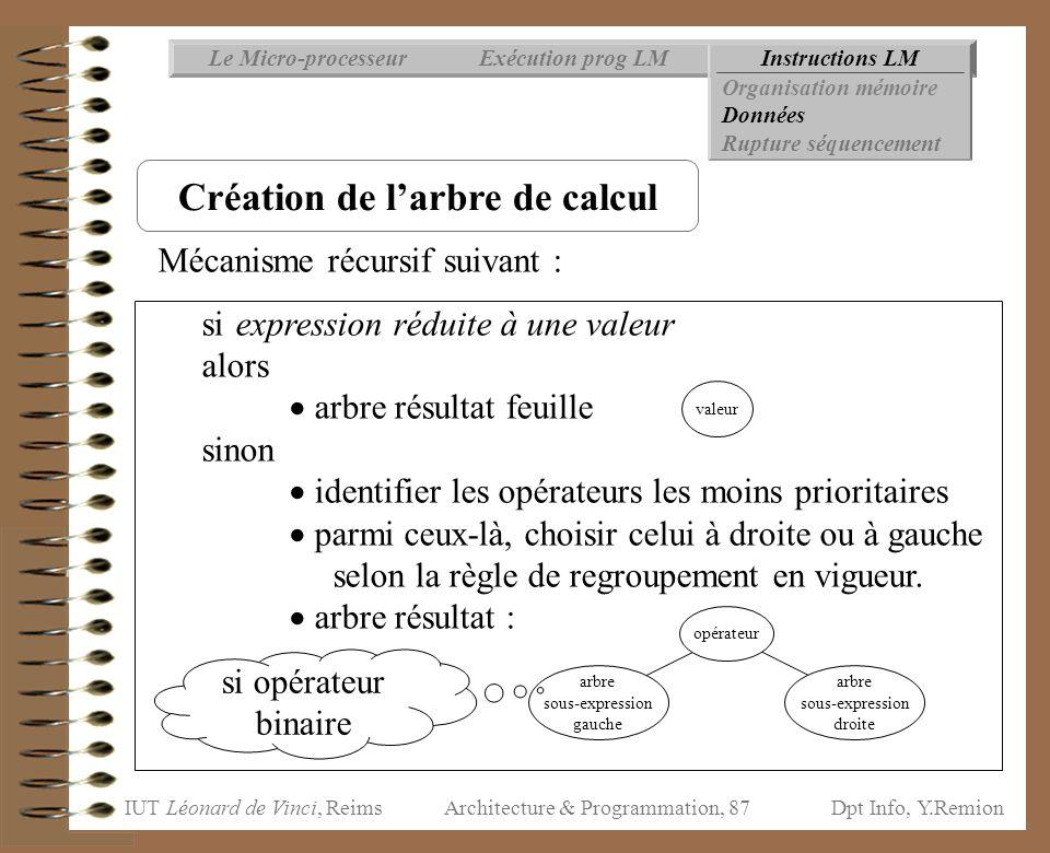 IUT Léonard de Vinci, ReimsDpt Info, Y.Remion Architecture & Programmation, 87 Instructions LMExécution prog LMLe Micro-processeur Organisation mémoir