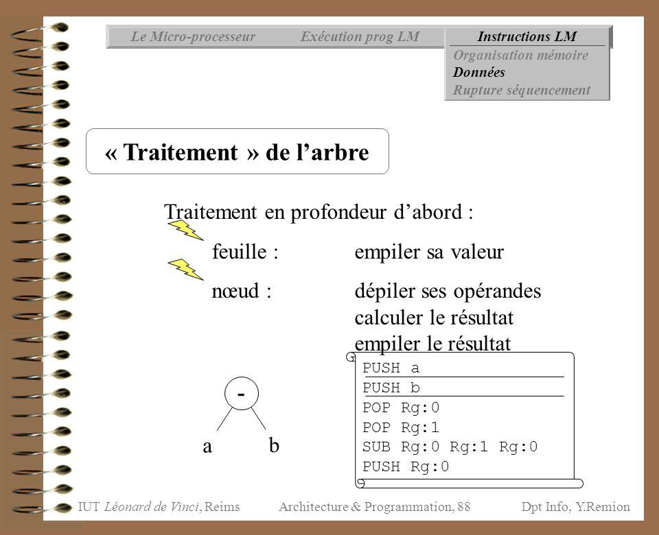 IUT Léonard de Vinci, ReimsDpt Info, Y.Remion Architecture & Programmation, 88 Instructions LMExécution prog LMLe Micro-processeur Organisation mémoir