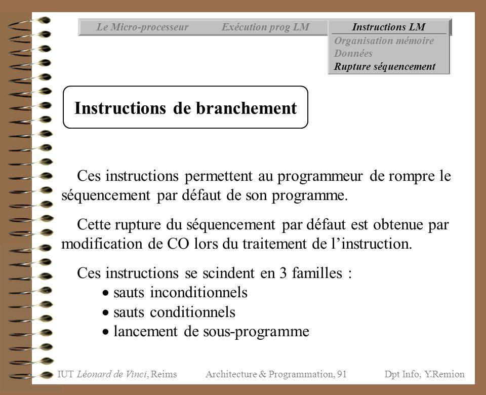 IUT Léonard de Vinci, ReimsDpt Info, Y.Remion Architecture & Programmation, 91 Instructions LMExécution prog LMLe Micro-processeur Organisation mémoir