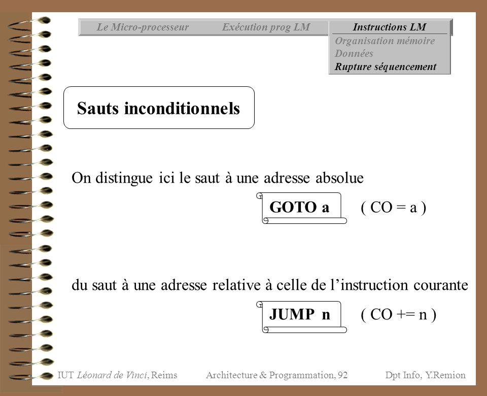 IUT Léonard de Vinci, ReimsDpt Info, Y.Remion Architecture & Programmation, 92 Instructions LMExécution prog LMLe Micro-processeur Organisation mémoir