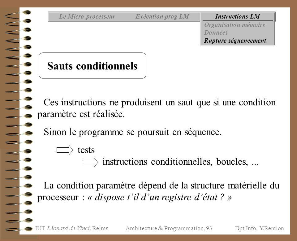 IUT Léonard de Vinci, ReimsDpt Info, Y.Remion Architecture & Programmation, 93 Instructions LMExécution prog LMLe Micro-processeur Organisation mémoir