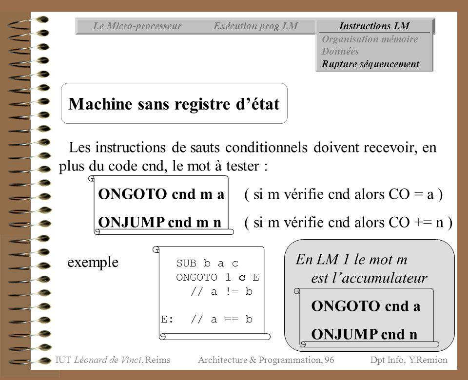 IUT Léonard de Vinci, ReimsDpt Info, Y.Remion Architecture & Programmation, 96 Instructions LMExécution prog LMLe Micro-processeur Organisation mémoir