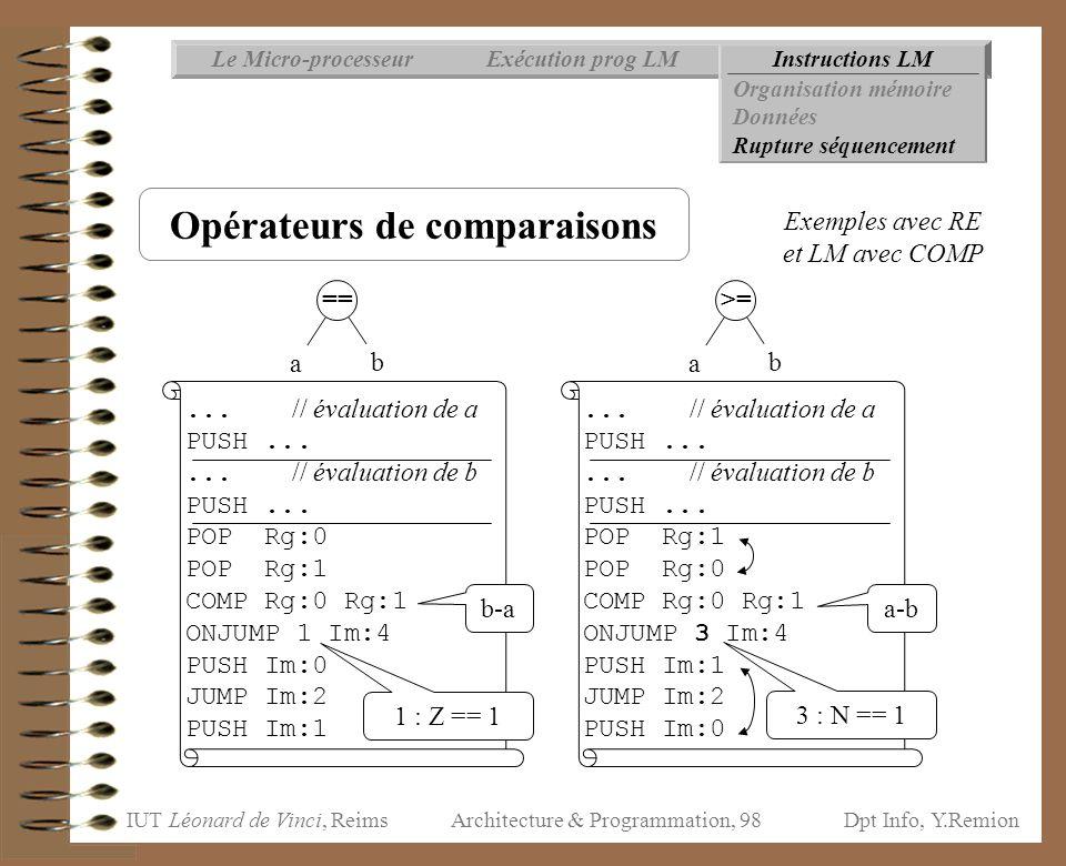 IUT Léonard de Vinci, ReimsDpt Info, Y.Remion Architecture & Programmation, 98 Instructions LMExécution prog LMLe Micro-processeur Opérateurs de compa