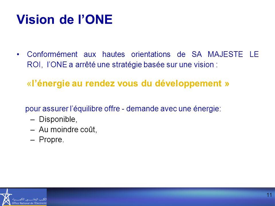 11 Vision de l'ONE Conformément aux hautes orientations de SA MAJESTE LE ROI, l'ONE a arrêté une stratégie basée sur une vision : «l'énergie au rendez vous du développement » pour assurer l'équilibre offre - demande avec une énergie: –Disponible, –Au moindre coût, –Propre.