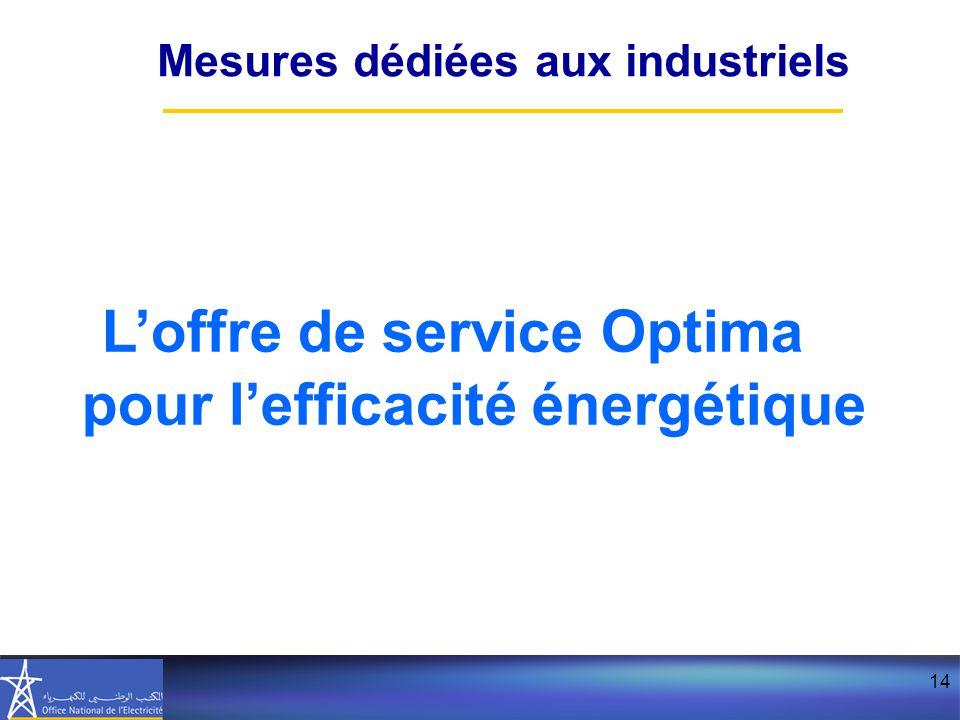 14 L'offre de service Optima pour l'efficacité énergétique Mesures dédiées aux industriels