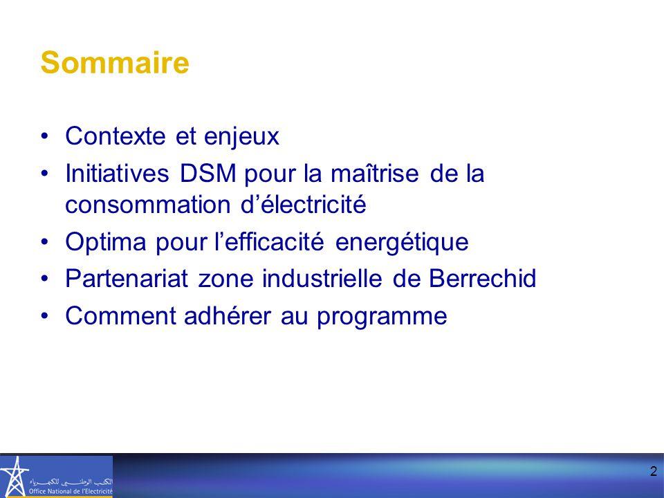 2 Sommaire Contexte et enjeux Initiatives DSM pour la maîtrise de la consommation d'électricité Optima pour l'efficacité energétique Partenariat zone industrielle de Berrechid Comment adhérer au programme