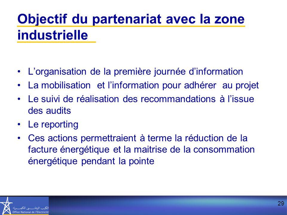 29 Objectif du partenariat avec la zone industrielle L'organisation de la première journée d'information La mobilisation et l'information pour adhérer