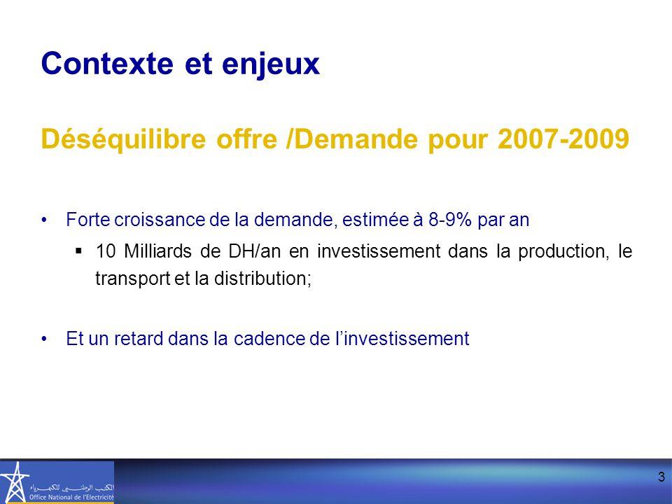 3 Contexte et enjeux Déséquilibre offre /Demande pour 2007-2009 Forte croissance de la demande, estimée à 8-9% par an  10 Milliards de DH/an en investissement dans la production, le transport et la distribution; Et un retard dans la cadence de l'investissement