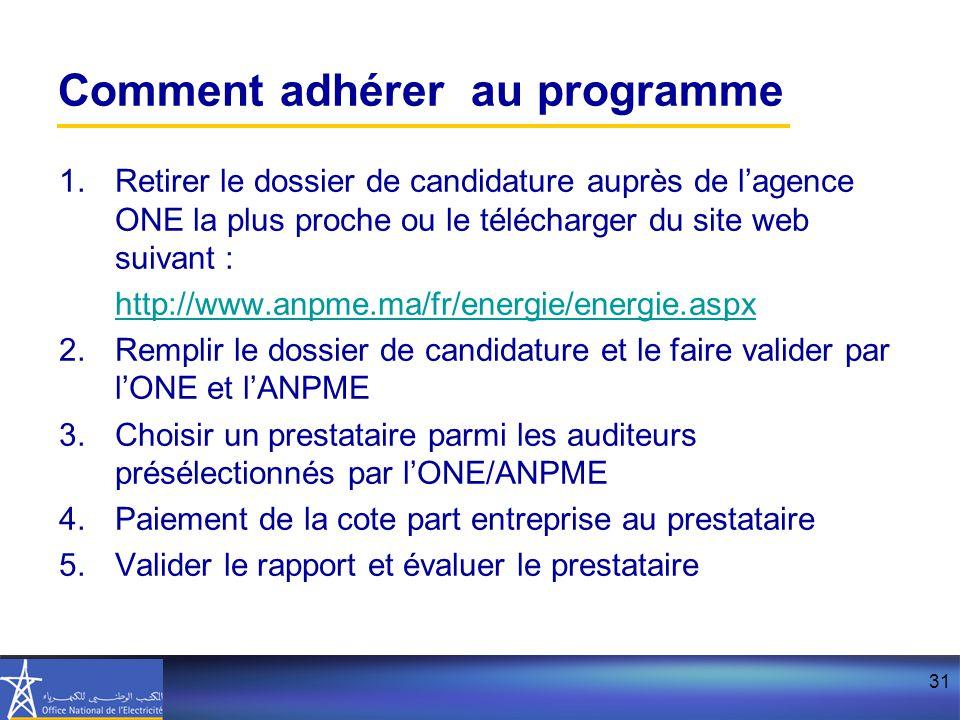 31 Comment adhérer au programme 1.Retirer le dossier de candidature auprès de l'agence ONE la plus proche ou le télécharger du site web suivant : http