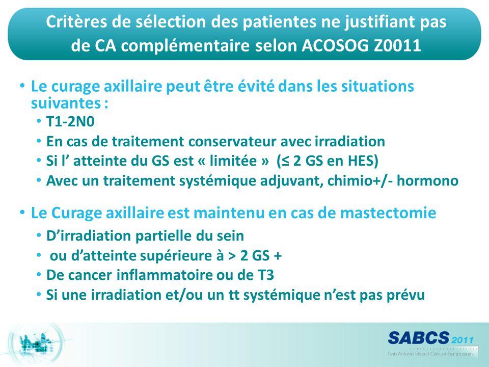 Critères de sélection des patientes ne justifiant pas de CA complémentaire selon ACOSOG Z0011 Le curage axillaire peut être évité dans les situations