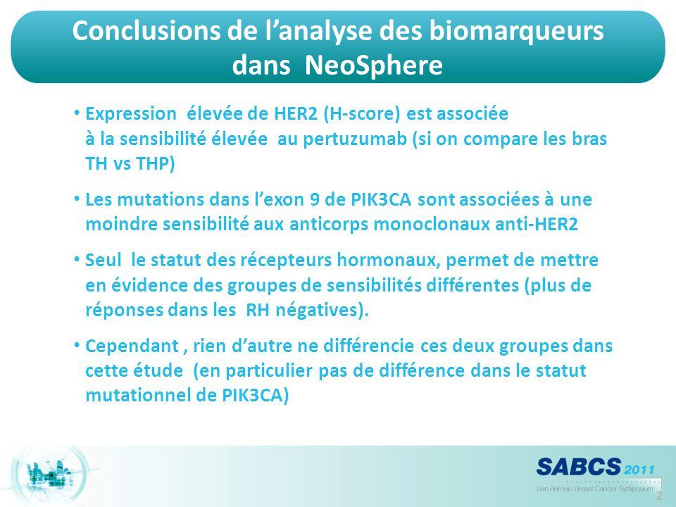 Expression élevée de HER2 (H-score) est associée à la sensibilité élevée au pertuzumab (si on compare les bras TH vs THP) Les mutations dans l'exon 9