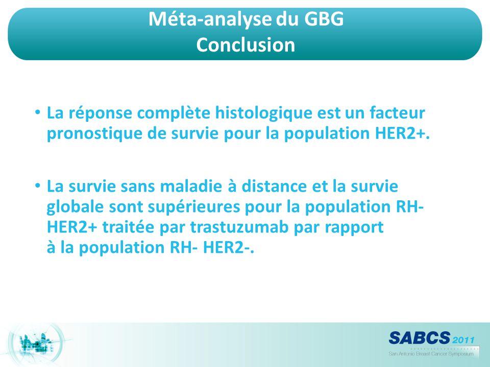 Méta-analyse du GBG Conclusion La réponse complète histologique est un facteur pronostique de survie pour la population HER2+. La survie sans maladie