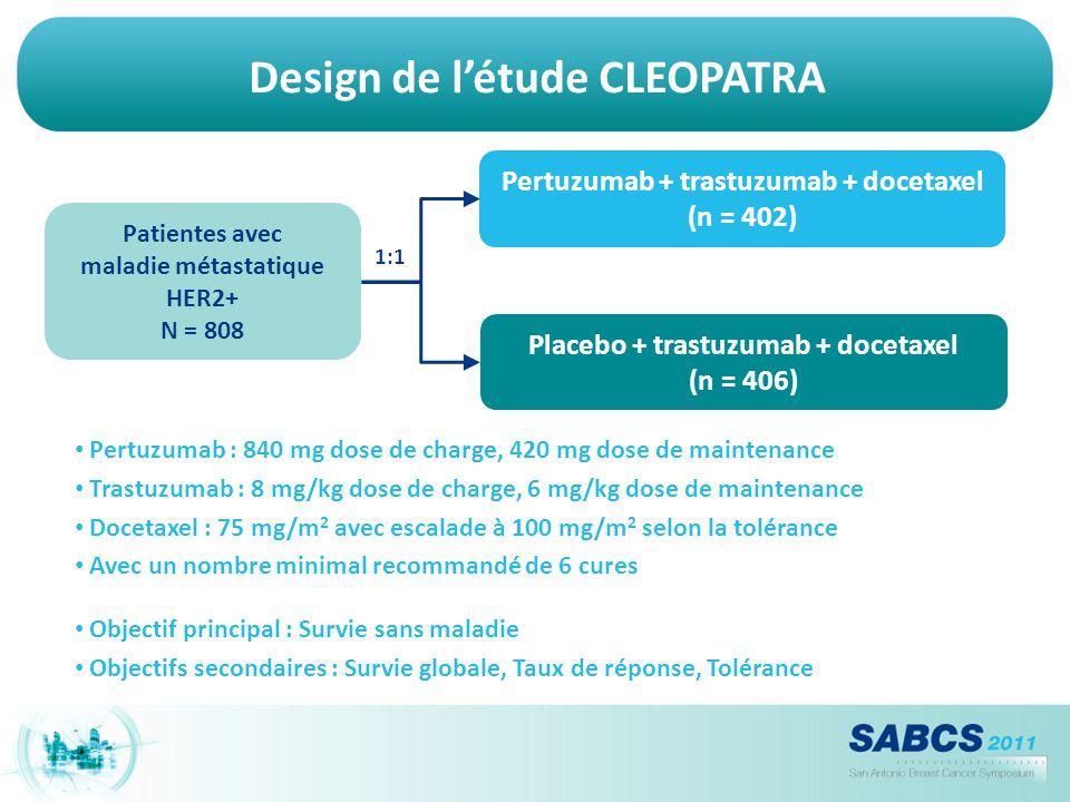 Design de l'étude CLEOPATRA Pertuzumab : 840 mg dose de charge, 420 mg dose de maintenance Trastuzumab : 8 mg/kg dose de charge, 6 mg/kg dose de maint