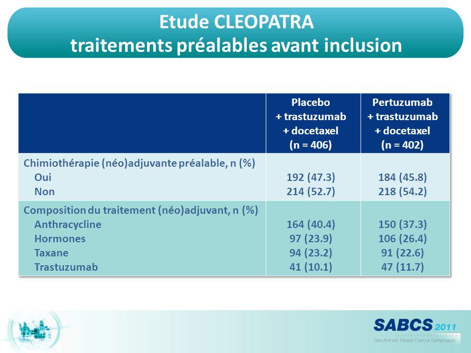 Etude CLEOPATRA traitements préalables avant inclusion