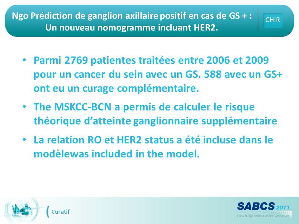 Ngo Prédiction de ganglion axillaire positif en cas de GS + : Un nouveau nomogramme incluant HER2. Parmi 2769 patientes traitées entre 2006 et 2009 po