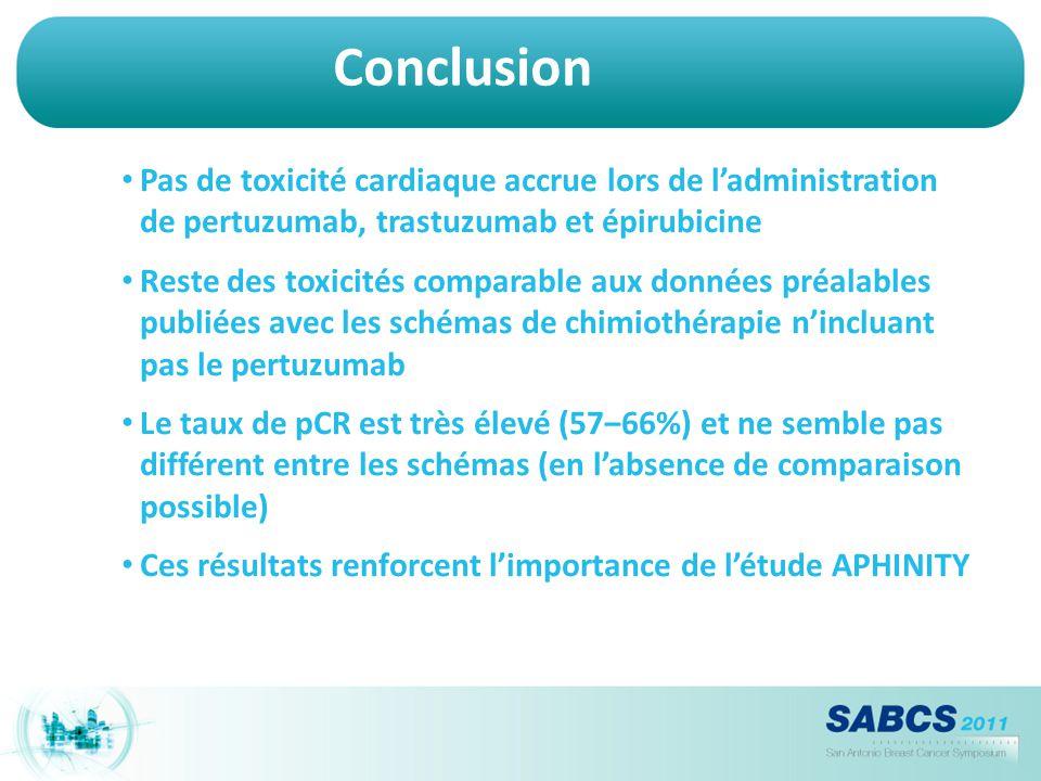 Conclusion Pas de toxicité cardiaque accrue lors de l'administration de pertuzumab, trastuzumab et épirubicine Reste des toxicités comparable aux donn