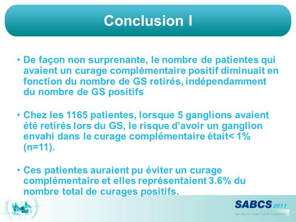 Conclusion I De façon non surprenante, le nombre de patientes qui avaient un curage complémentaire positif diminuait en fonction du nombre de GS retir