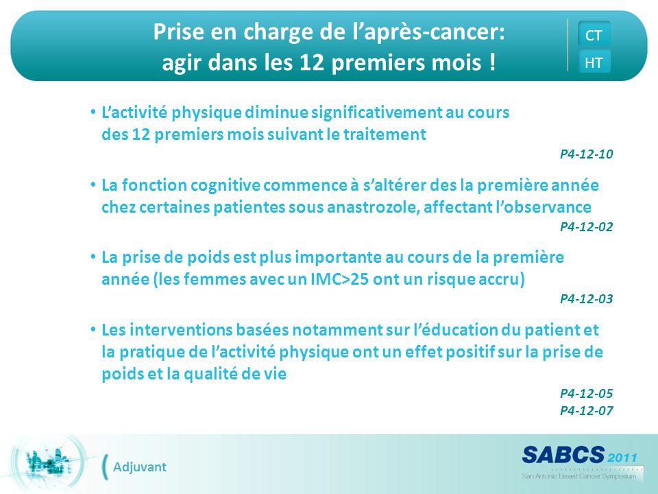 Prise en charge de l'après-cancer: agir dans les 12 premiers mois ! L'activité physique diminue significativement au cours des 12 premiers mois suivan