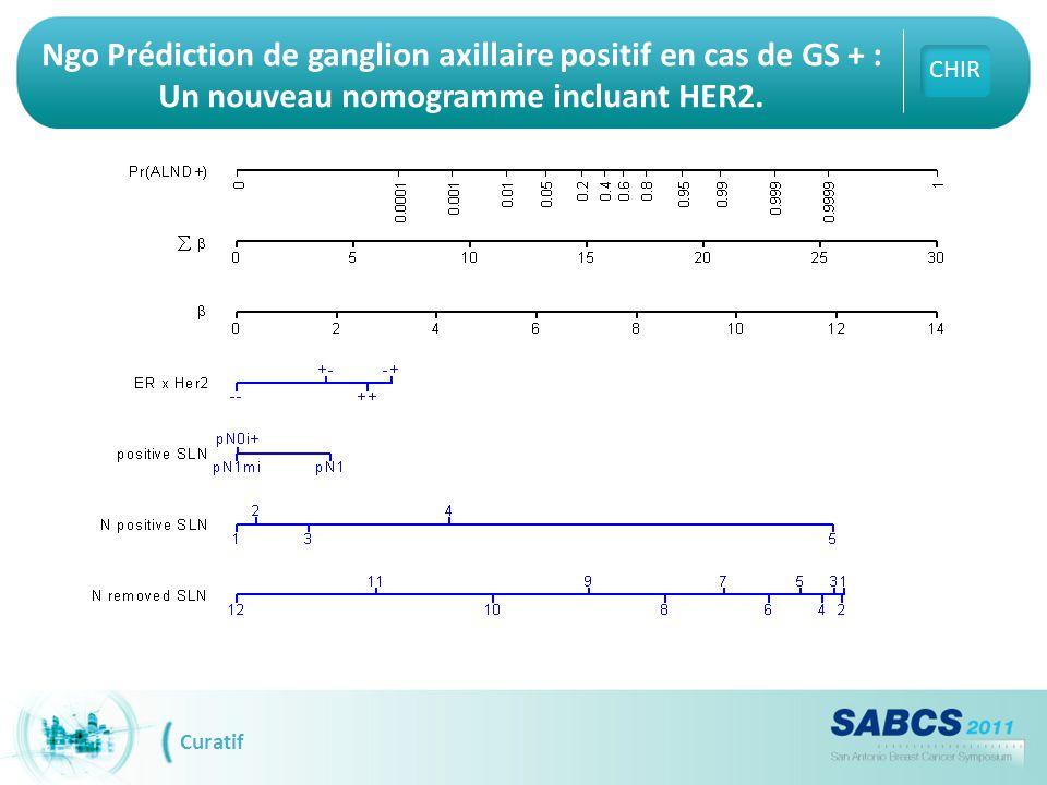 Curatif CHIR Ngo Prédiction de ganglion axillaire positif en cas de GS + : Un nouveau nomogramme incluant HER2.