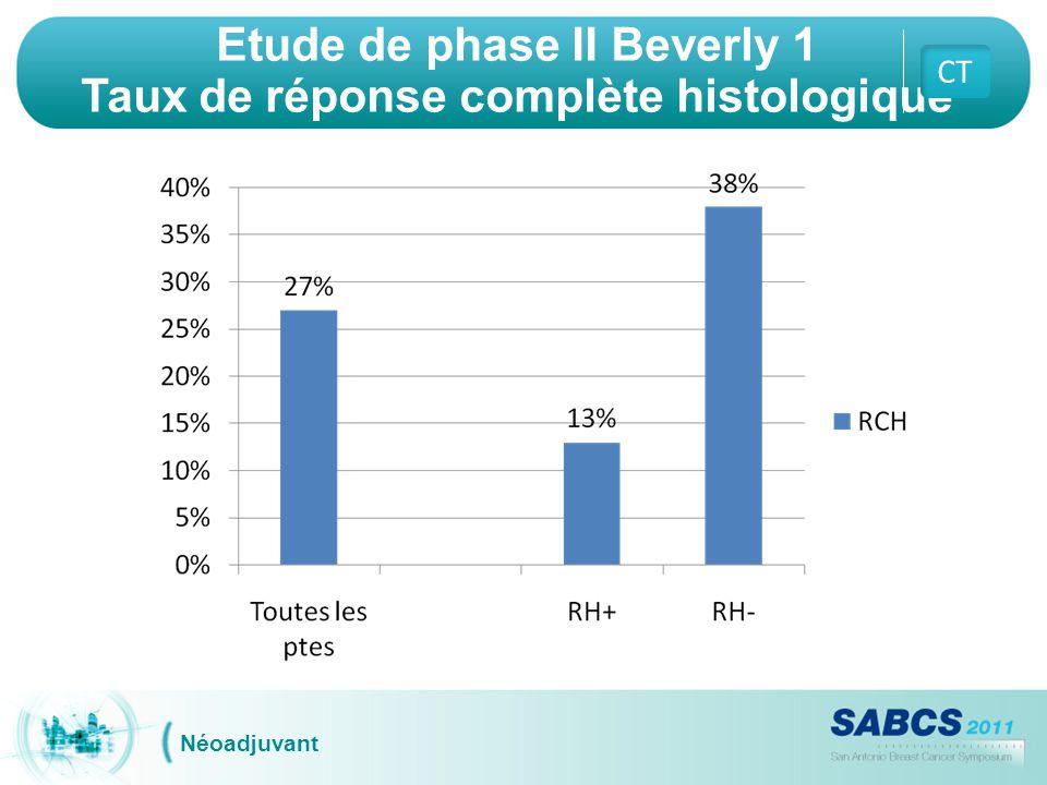 Etude de phase II Beverly 1 Taux de réponse complète histologique CT Néoadjuvant