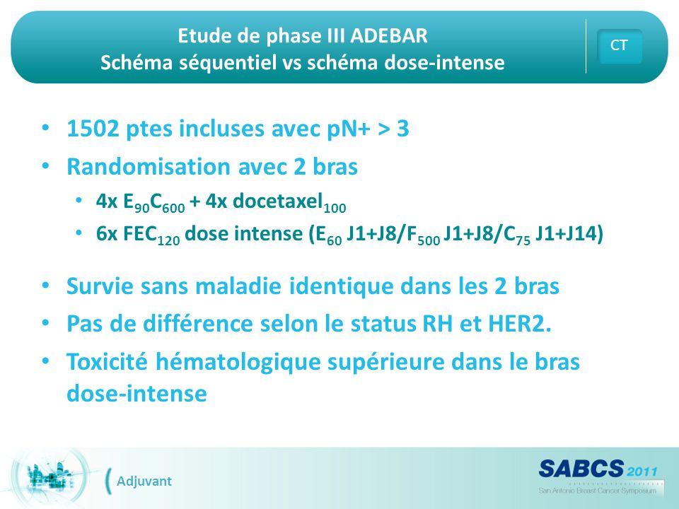 Etude de phase III ADEBAR Schéma séquentiel vs schéma dose-intense 1502 ptes incluses avec pN+ > 3 Randomisation avec 2 bras 4x E 90 C 600 + 4x doceta