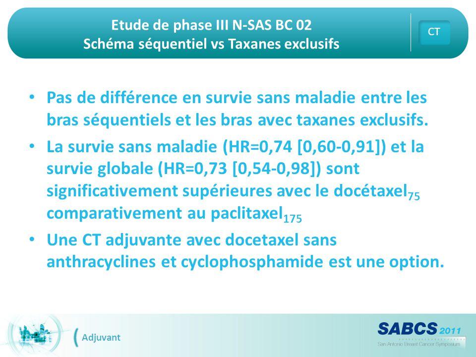 Etude de phase III N-SAS BC 02 Schéma séquentiel vs Taxanes exclusifs Pas de différence en survie sans maladie entre les bras séquentiels et les bras